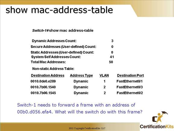 Cisco Ccna Introduction To Switches Part I