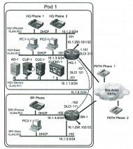 cisco voice diagram