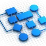 Processer i små bolag