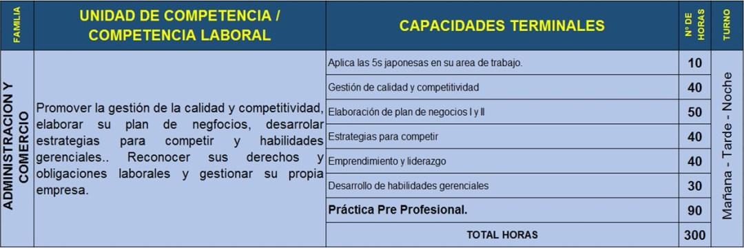AC_CM05 - MyPEs - Administracion