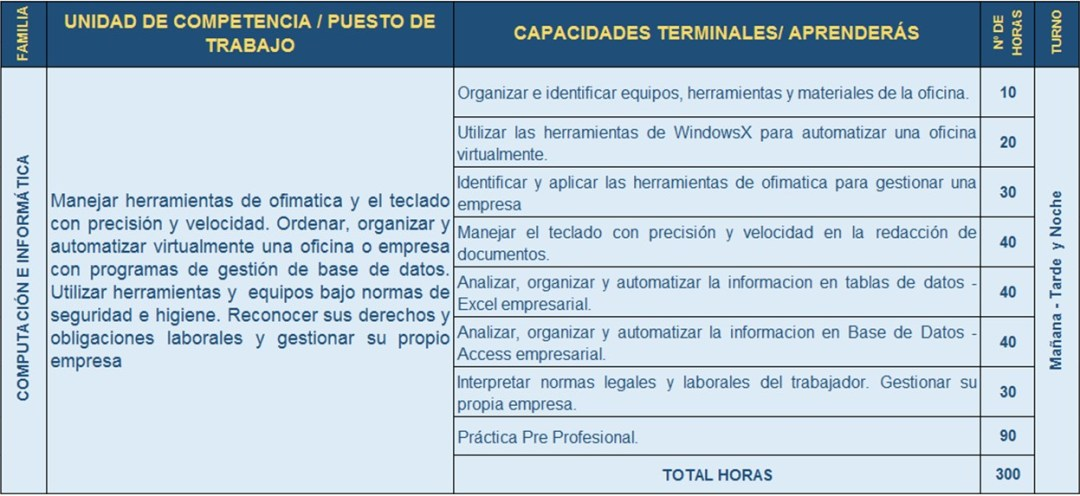 CICM02_Digitación y Ofimatica Empresarial