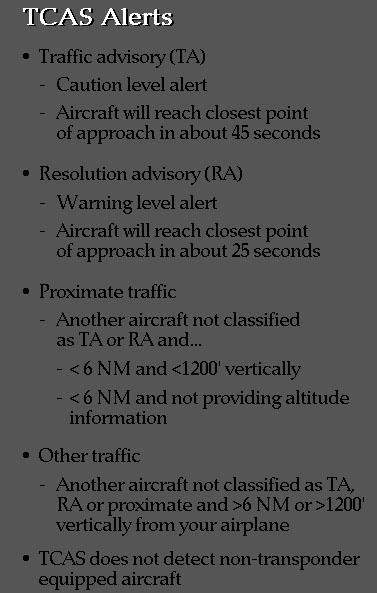 Traffic Avoidance Systems