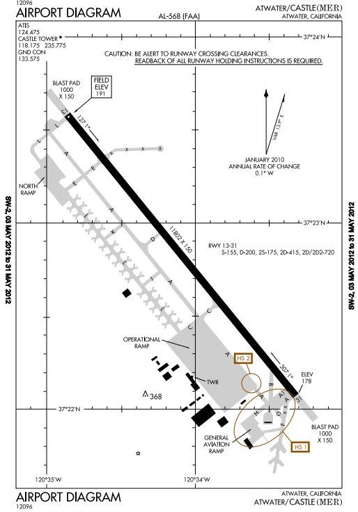 diagram of hot spot