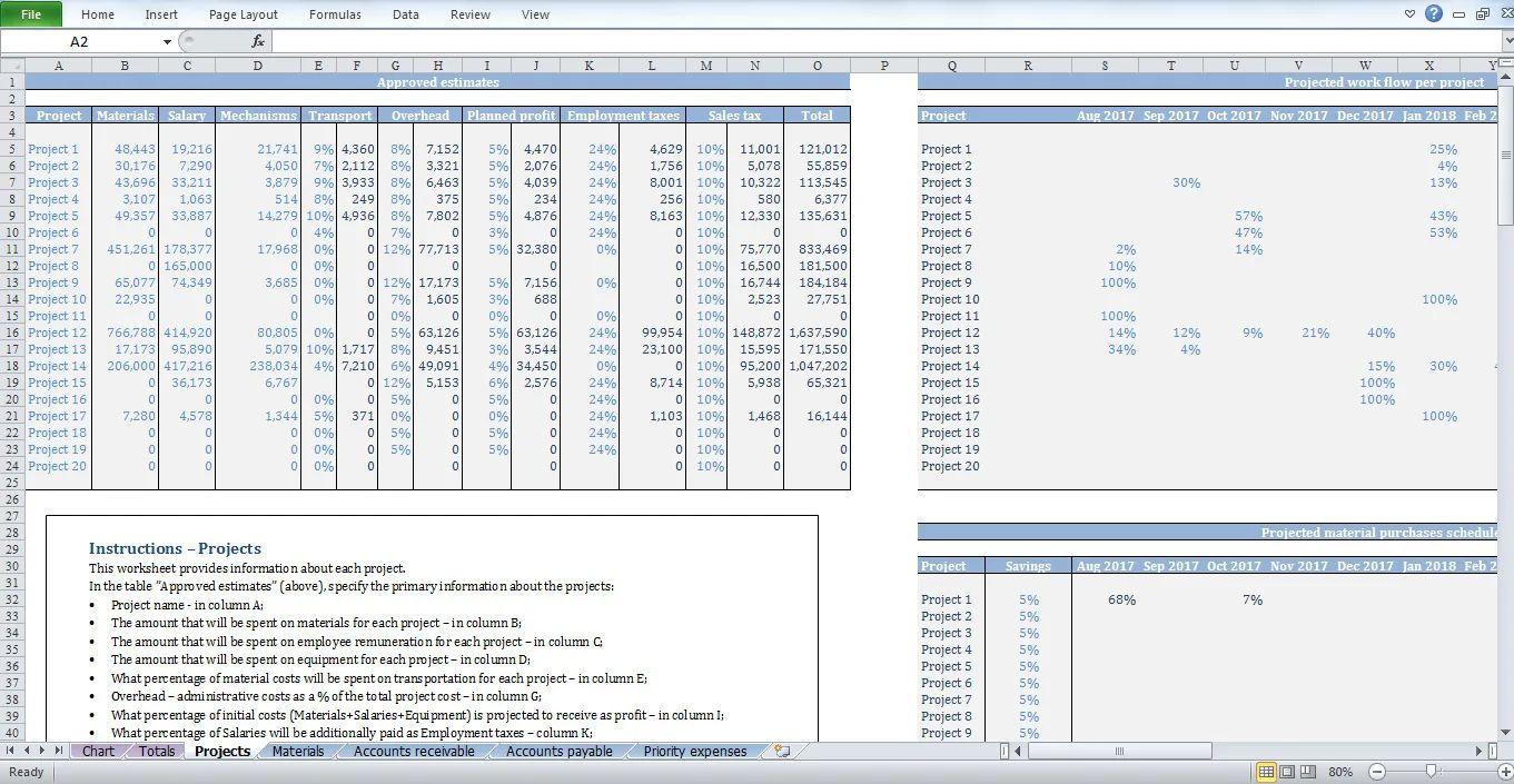 project cash flow template