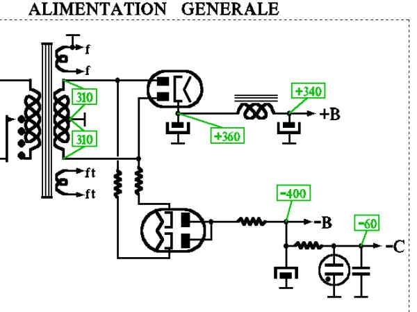 c17 schema cablage
