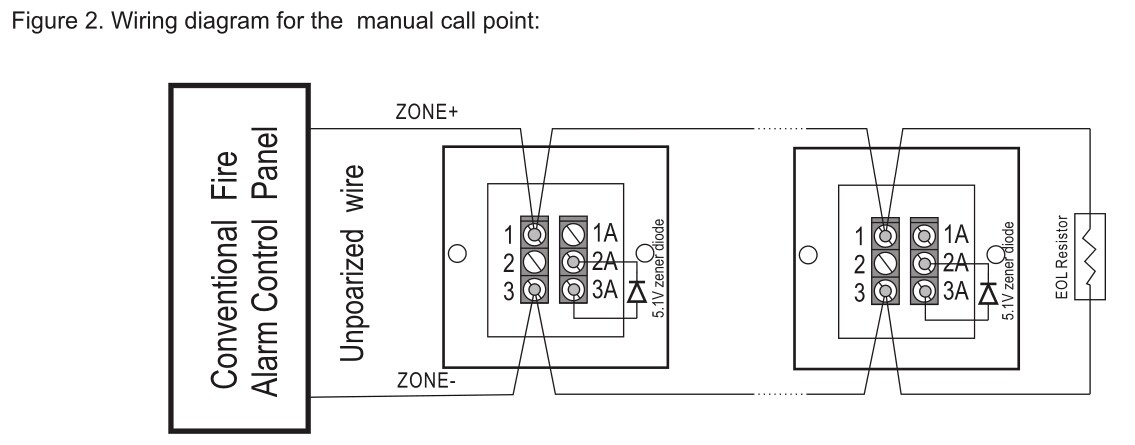 conventional manual call point wiring diagram