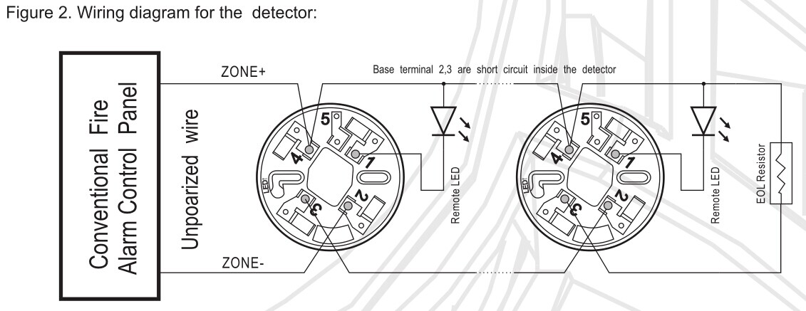 how to reset electrical smoke alarms