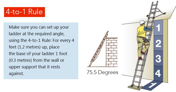 Osha Ladder Set Up Bing Images
