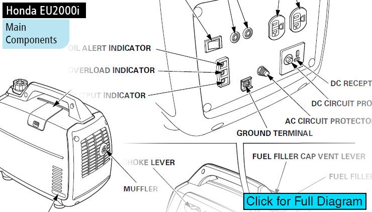 Wiring Diagram For Honda Generator Wiring Diagram