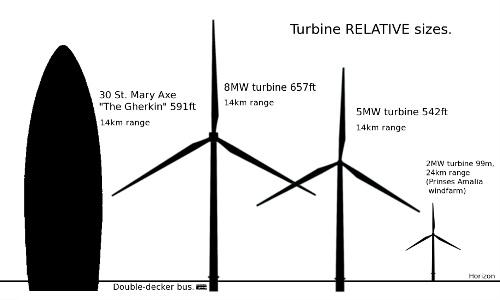 wind turbine blade diagram back to wind turbine blade