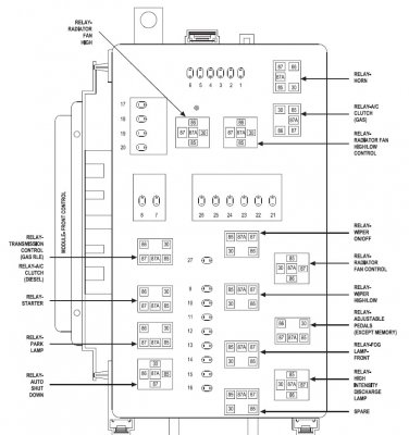2005 dodge charger fuse diagram