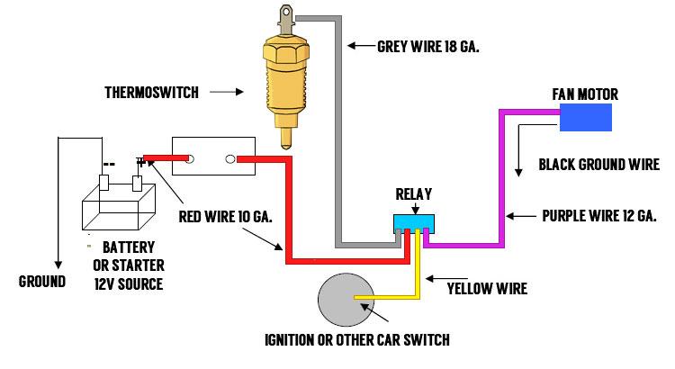 electric fan relay wiring diagram 67 chevelle