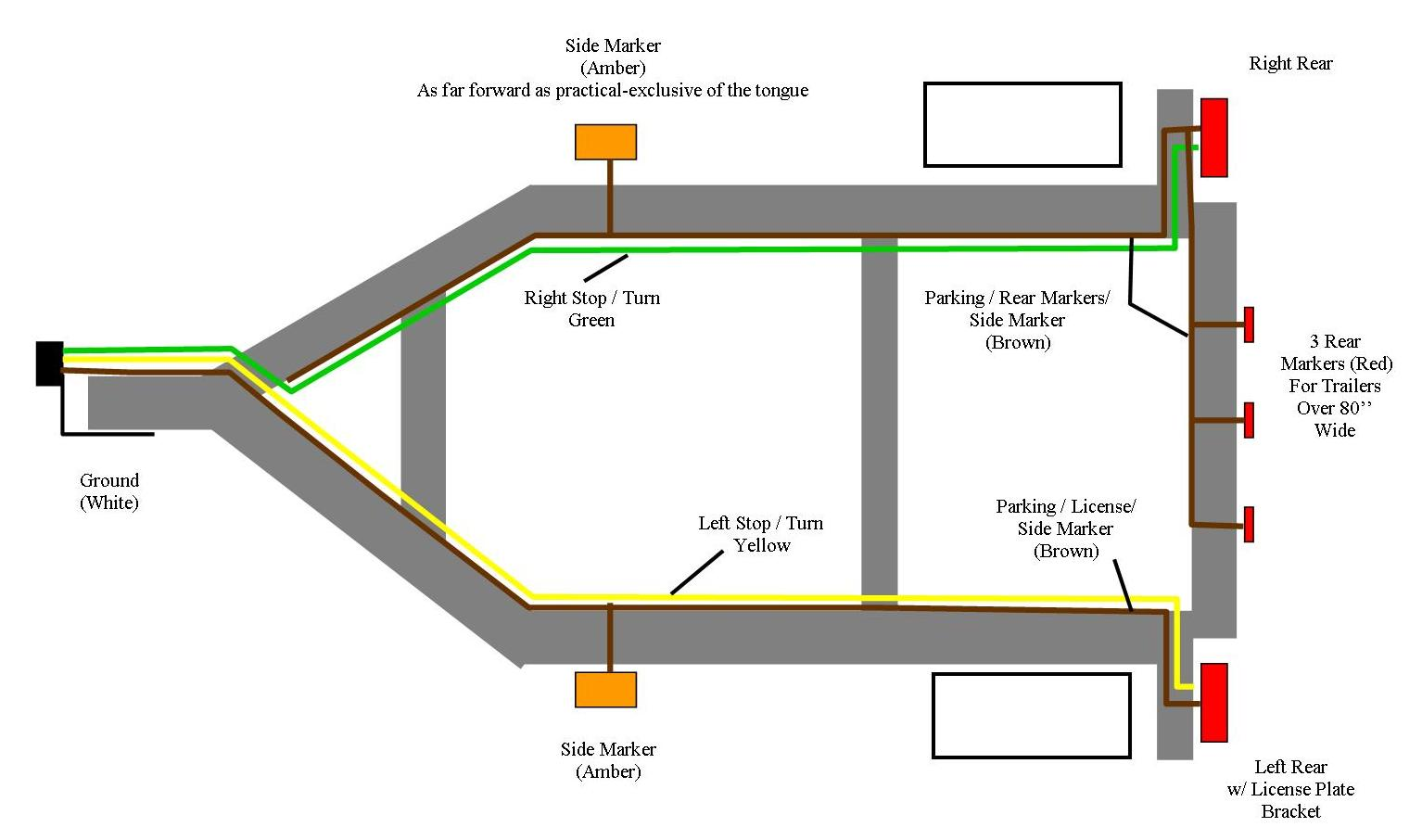 wiring harness diagram for trailer