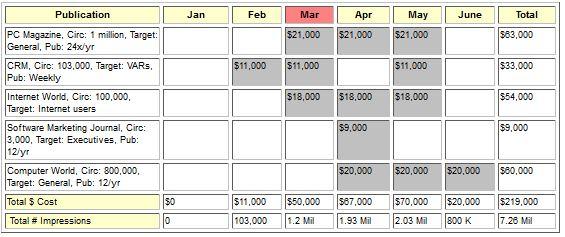 Media Schedule - Chanimal - sample marketing schedule