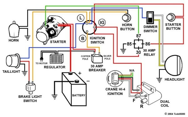 Dual Plug Shovelhead Wiring Diagram - Data Wiring Diagram