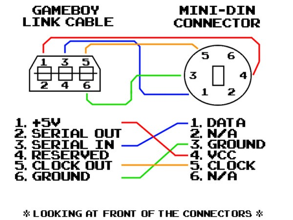 Hp Ps 2 Mouse Wire Color Diagram Wiring Diagram