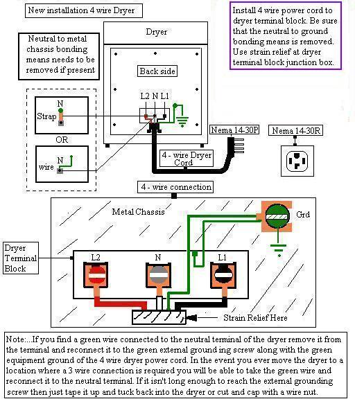 4 Wire Dryer Diagram - Wiring Data Diagram