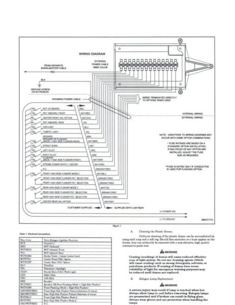 Whelen Edge Wiring Diagram