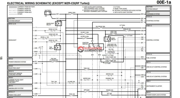 1999 saab radio wiring diagram