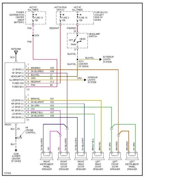 2002 Dodge Durango Radio Wiring Diagram Schematic Wiring Diagram