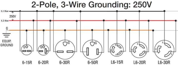 How To Wire 240 Volt Outlet