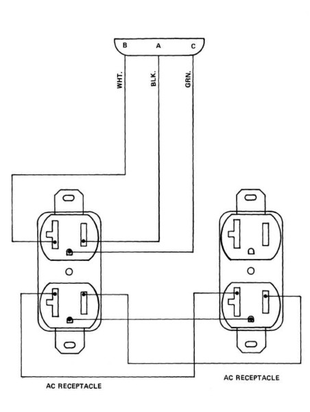 wiring for dryer receptacle