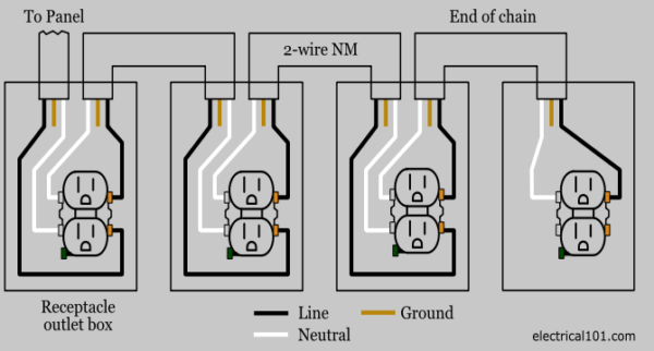 learn electrical wiring how to wire a switch receptacle image