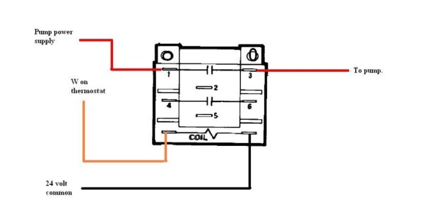 Honeywell Fan Relays Wiring Diagrams - 2xeghaqqtchrisblacksbioinfo \u2022