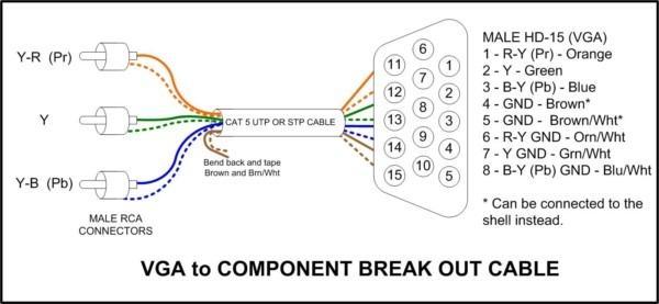 Vga Monitor Connector Wiring Diagram - Ztulkqjjzsurbanecologistinfo \u2022