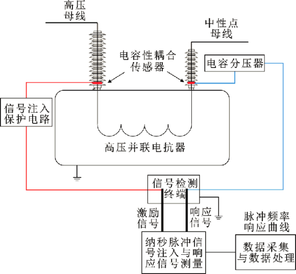 hood and ansul wiring schematic for rtus