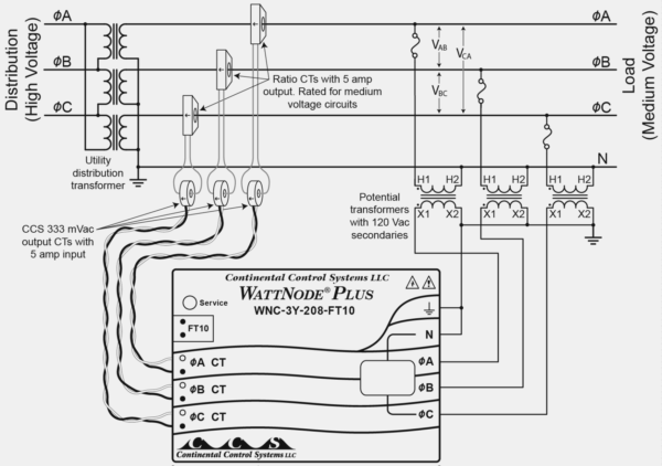 ammeter wiring diagram with ct