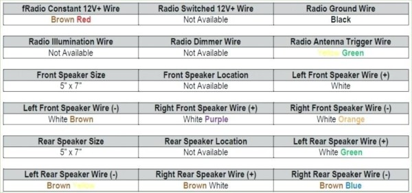 2003 Ford Focus Radio Wiring Diagram