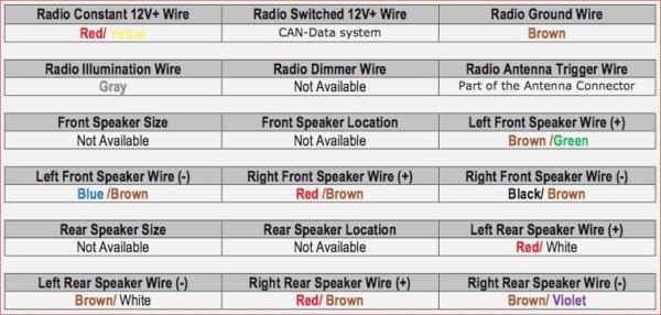 2016 Vw Jetta Radio Wiring Diagram