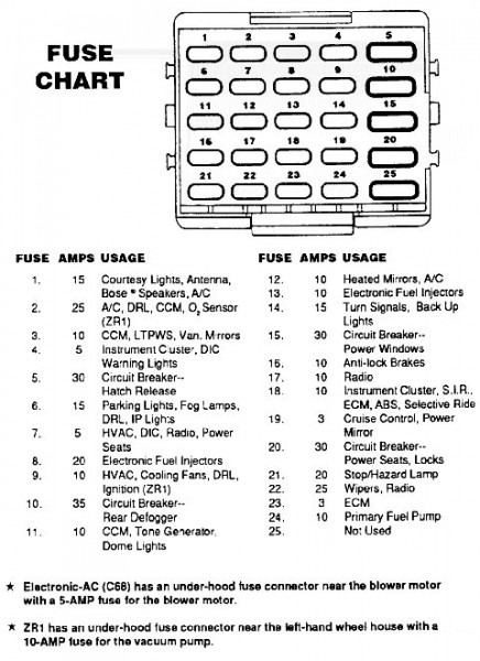 81 chevy fuse box diagram for