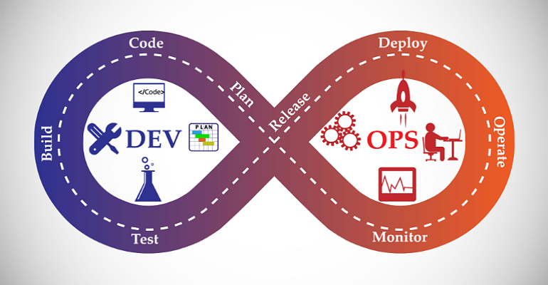 DevOps The Secret to Doing More, Faster, Better and for Less Green