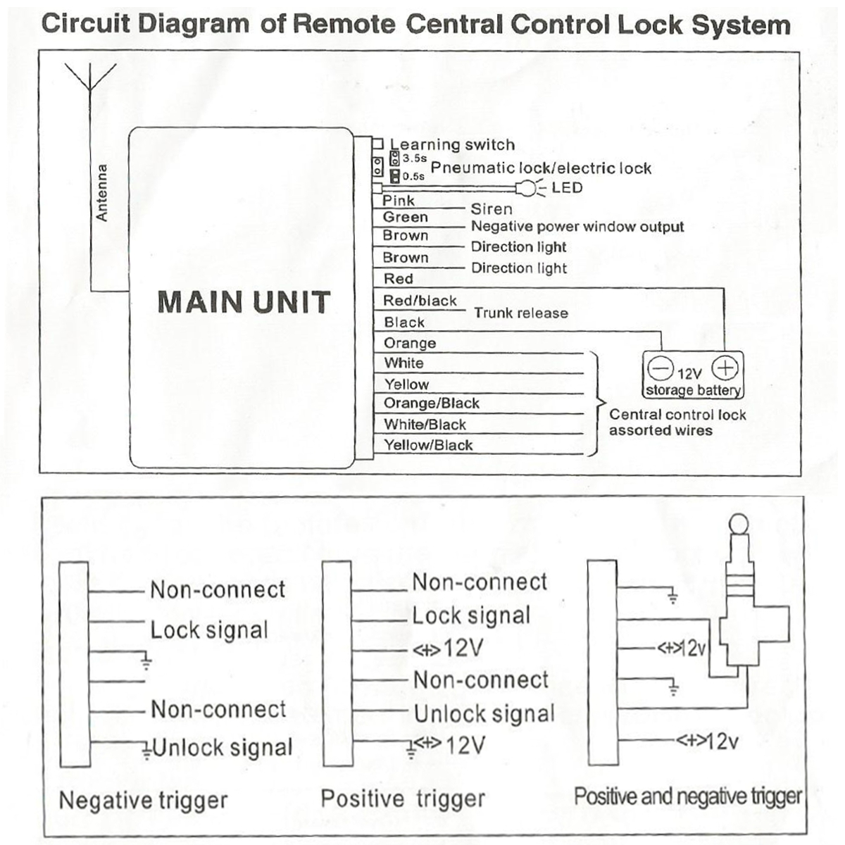 Universal Keyless Entry Wiring Diagram Electrical Diagrams Mfk Central Auto Toyota For Avital Model 4111