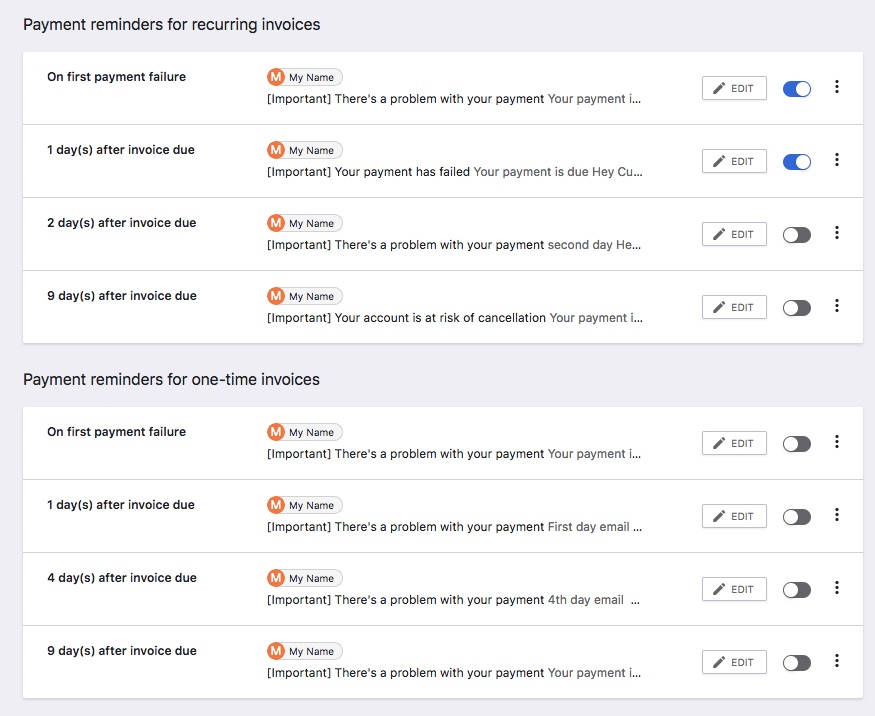 Email Notifications Connecting with customers made easy - Chargebee