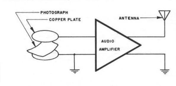 simple radionics schematic radionics blog
