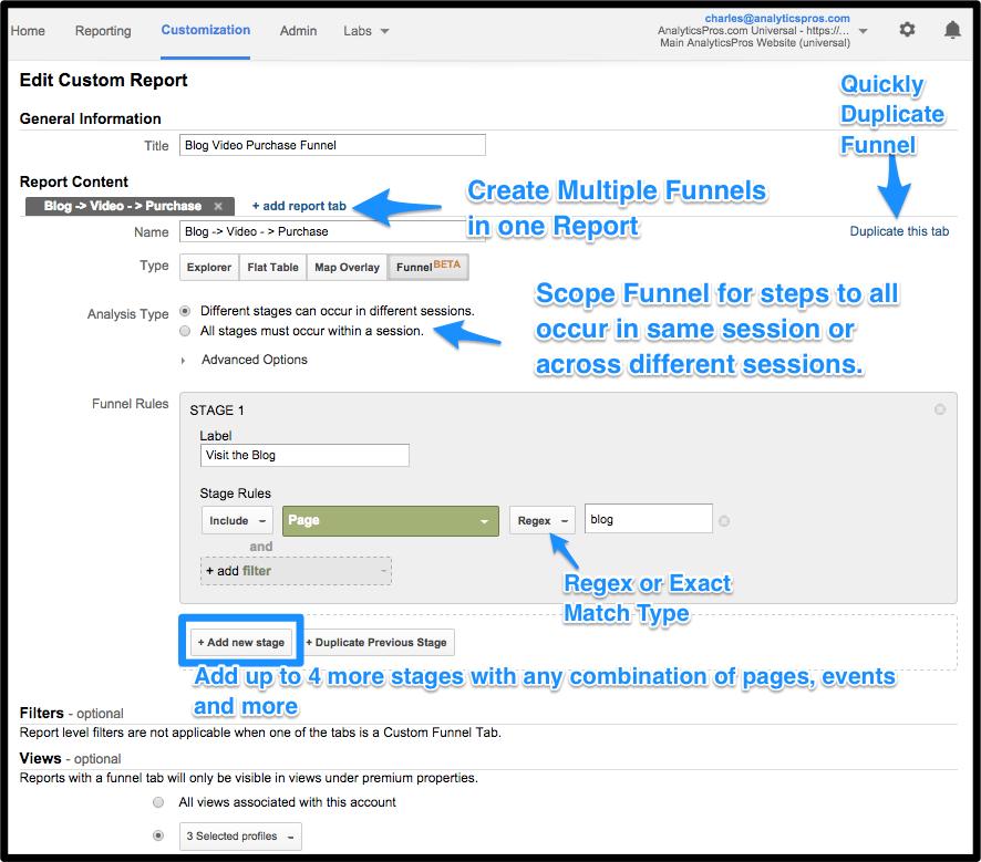 Custom Funnels Setting Overview