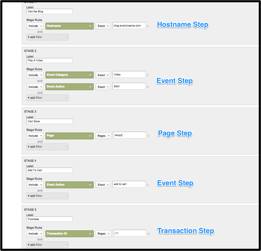 Custom Funnel Step Settings