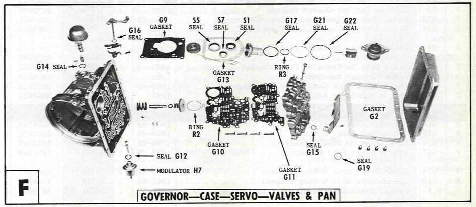 Powerglide Transmission Diagram Speedometer