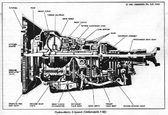 olds gm transmission identification