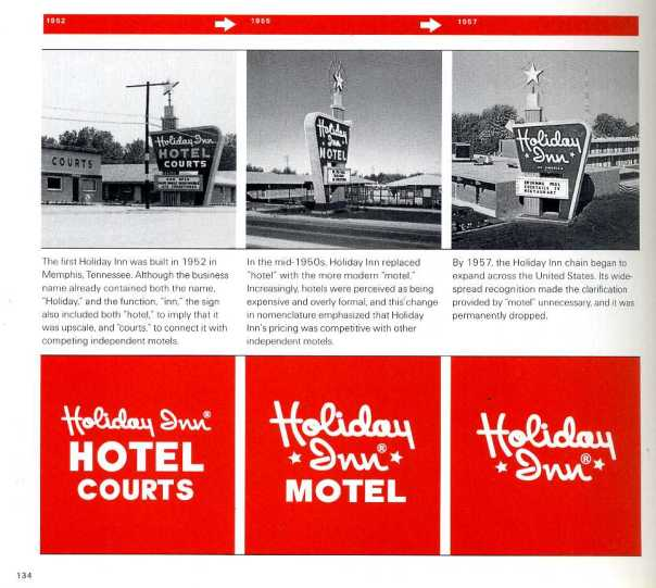 "Credit: ""American Signs: Form and Meaning on Route 66"" by Lisa Mahar, 2002. Excerpt from page 134."