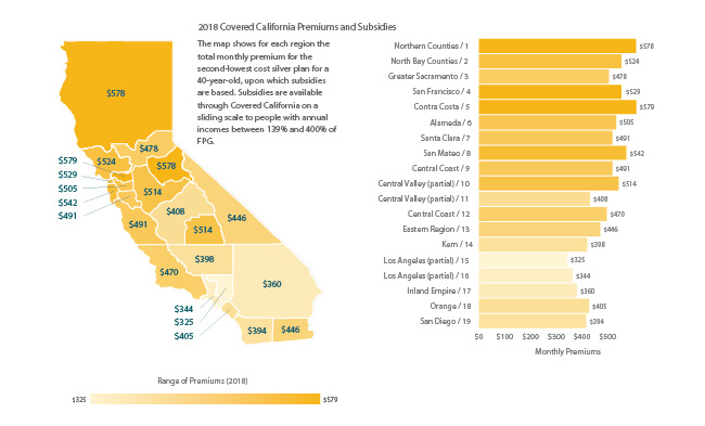 What Will Covered California Silver Plans Cost in Your Area in 2018