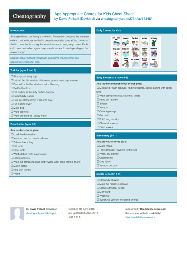 Age Appropriate Chores for Kids Cheat Sheet by Davidpol - Download