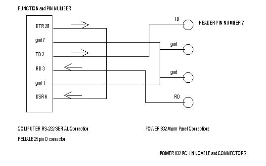 Dsc Wiring Diagram Electronic Schematics collections