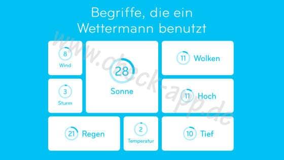 Schön Badezimmer 94 Spiel #49   Badezimmer 94 Spiel