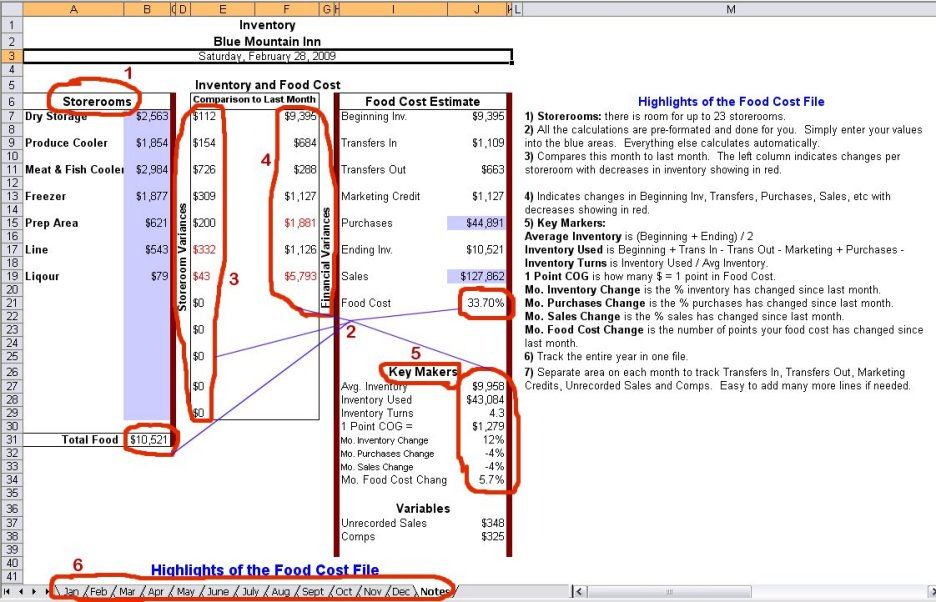 Food Cost Calculation Form - Chefs Resources