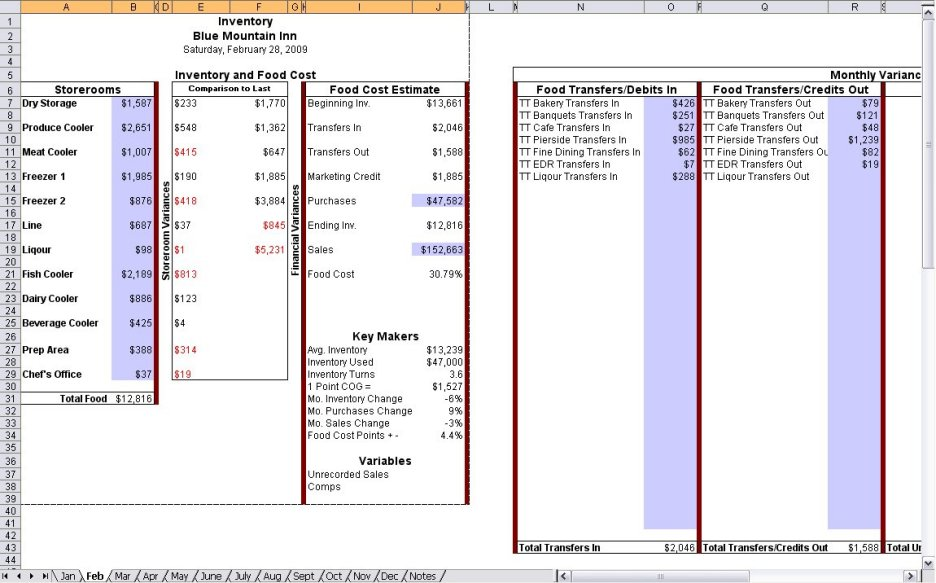 food cost calculation excel