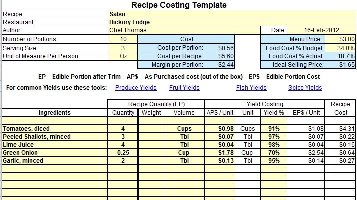 Plate Cost - How To Calculate Recipe Cost - Chefs Resources